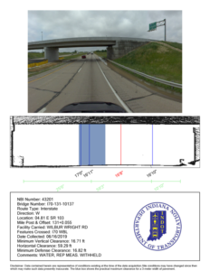 Structure Information Sheet (SIS) highlighting bridge clearance measurements, location, direction, and bridge number