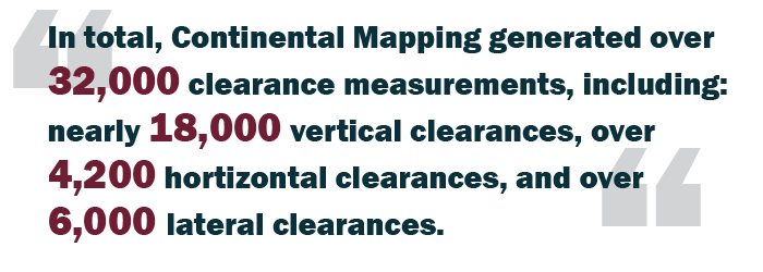 """Quote: """"In total, Continental Mapping generated over 32,000 clearance measurements, including: nearly 18,000 vertical clearances, over 4,200 horizontal clearances, and over 6,000 lateral clearances."""""""