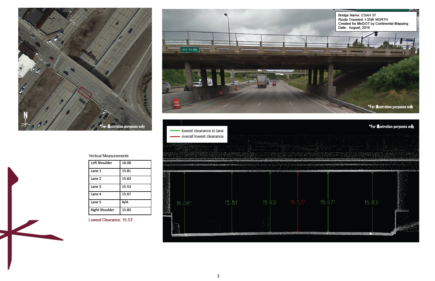 An example of a Map Book showing an aerial image of bridge location, a street level view of bridge, and a virtual clearance measurement graphic of bridge.